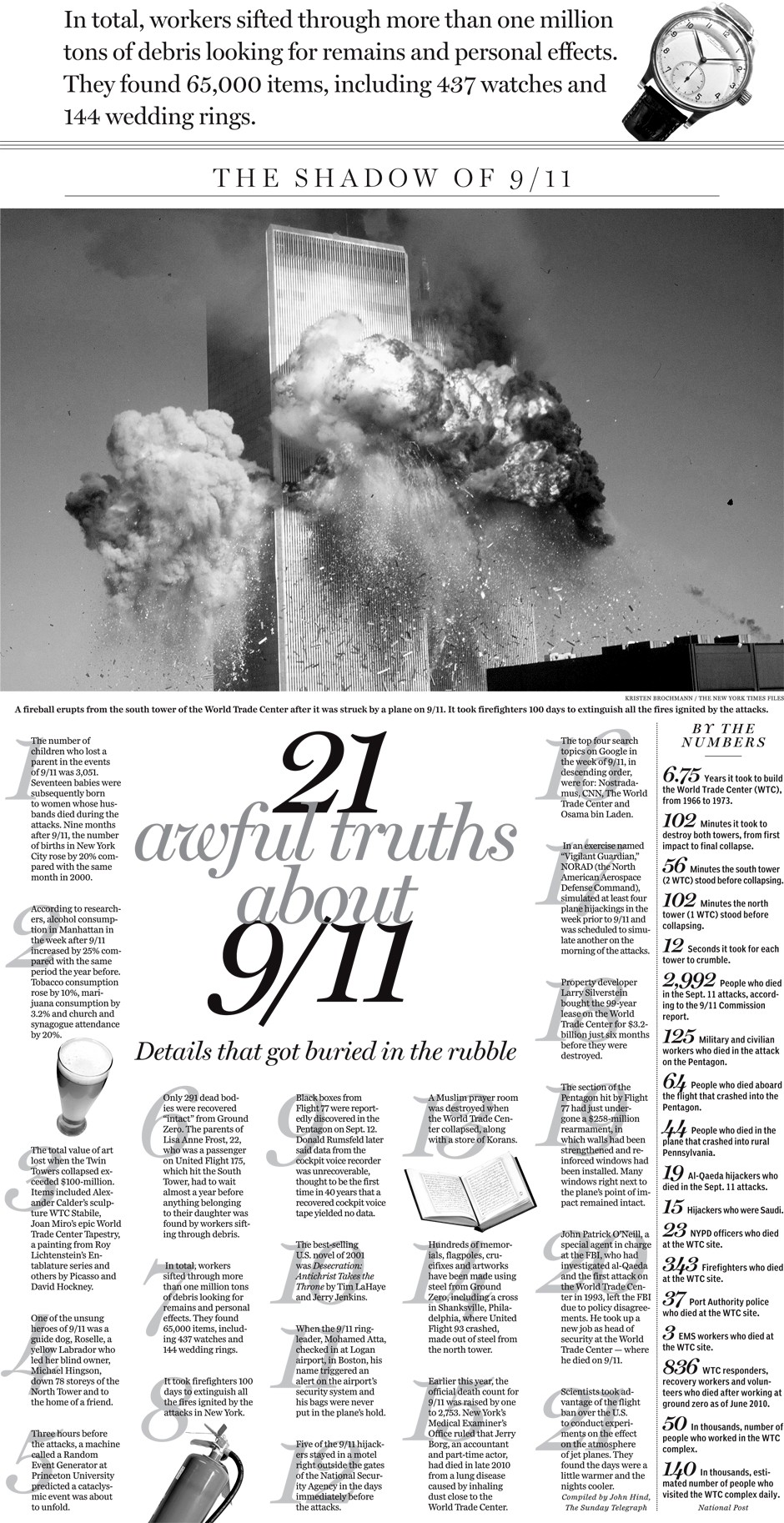 Awful Truths About 9/11 2001